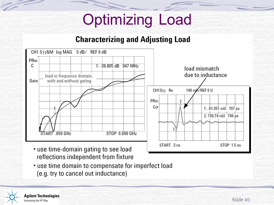 Optimizing Load