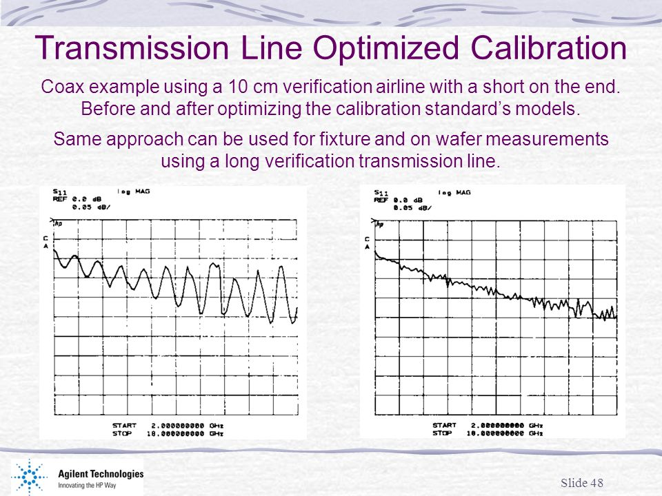 Transmission Line Optimized Calibration Coax example using a 10 cm verification airline with a short on the end.