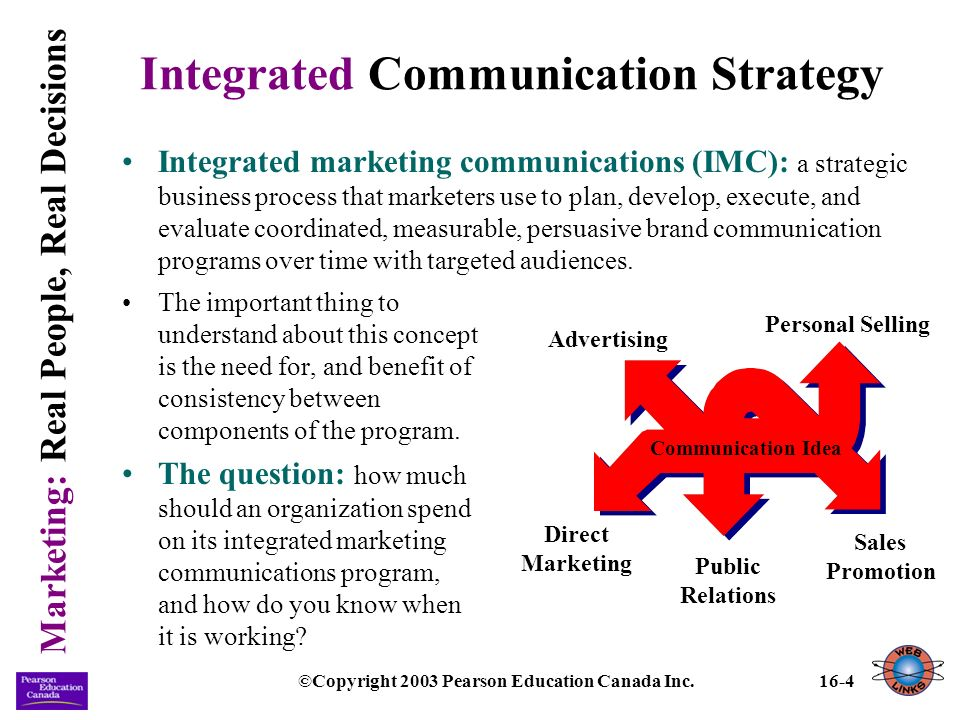 integrated marketing commuhnications plan for electric Integrated marketing communications are about not only appropriate messaging for the target segment, but consistent messaging across channels so that your brand remains recognizable to clients this means that your marketing campaigns should have some time and thought put behind them to ensure maximum effectiveness.