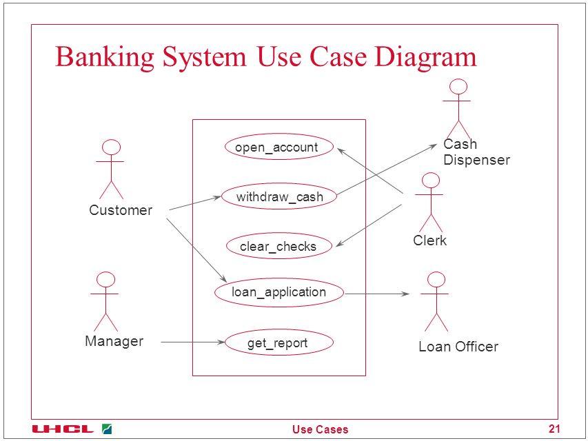 Uml basic behavioral modeling part i ppt video online download banking system use case diagram ccuart Image collections