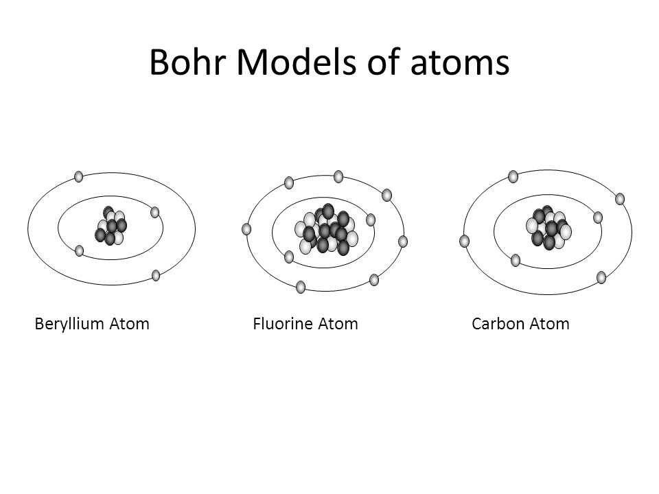 Atomic structure building atoms ppt video online download 9 bohr models of atoms beryllium atom fluorine atom carbon atom ccuart Choice Image