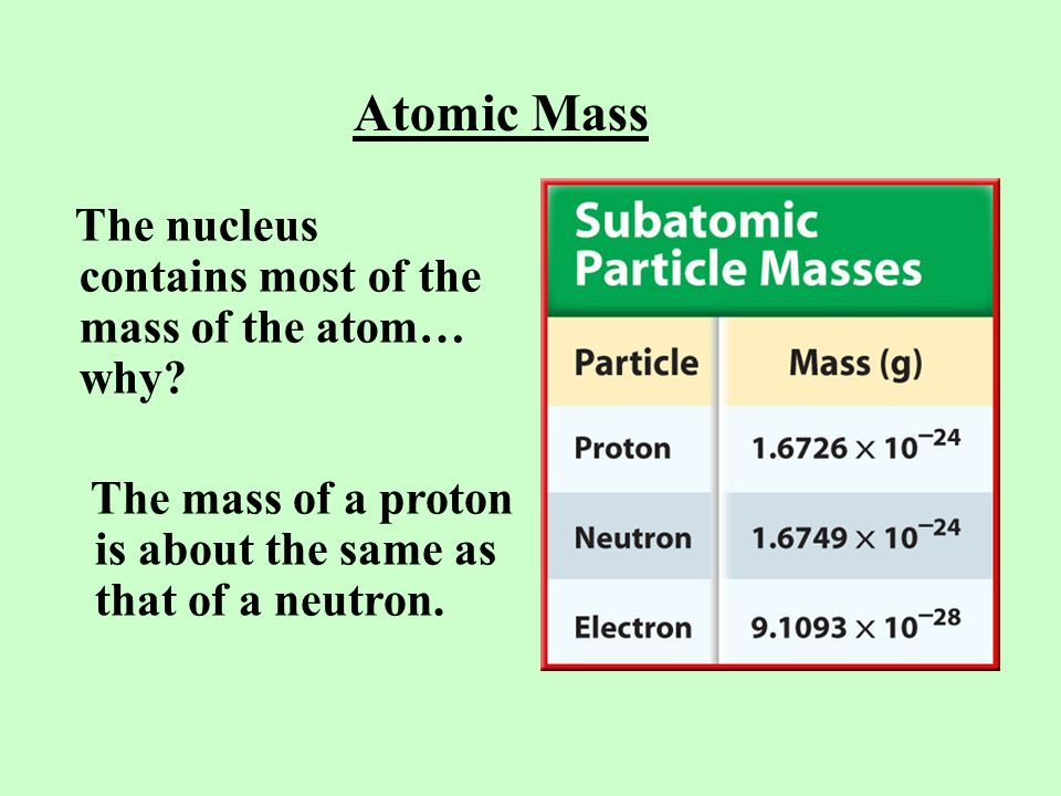 Atomic Mass The nucleus contains most of the mass of the atom… why