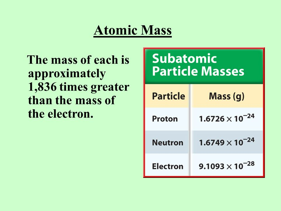 Atomic Mass The mass of each is approximately 1,836 times greater than the mass of the electron.
