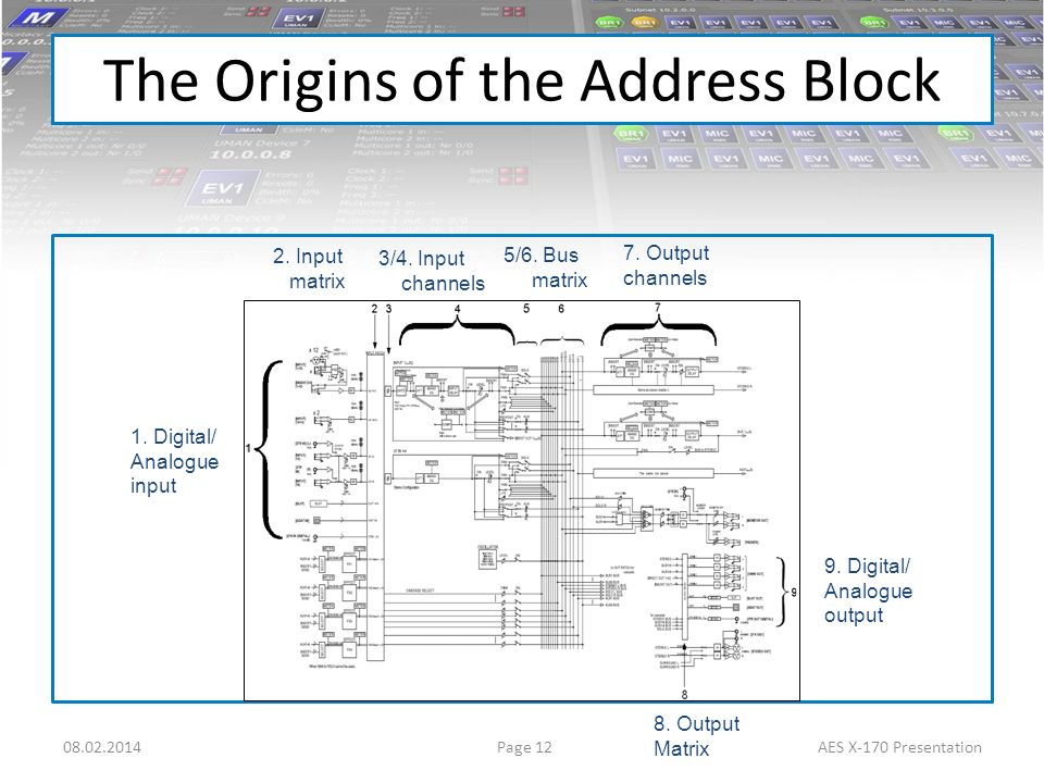 The Origins of the Address Block