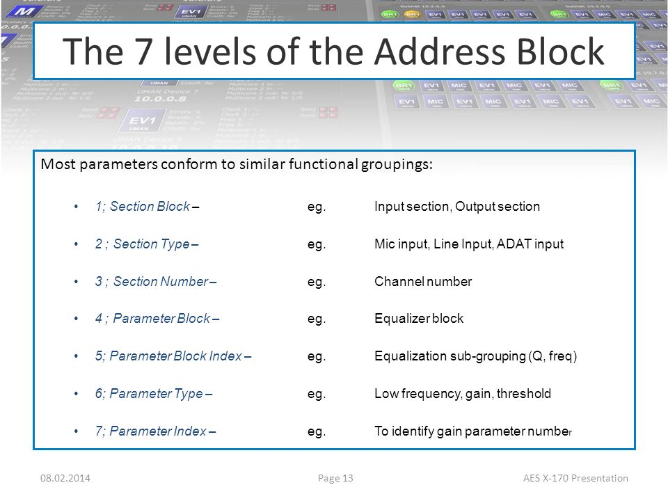 The 7 levels of the Address Block