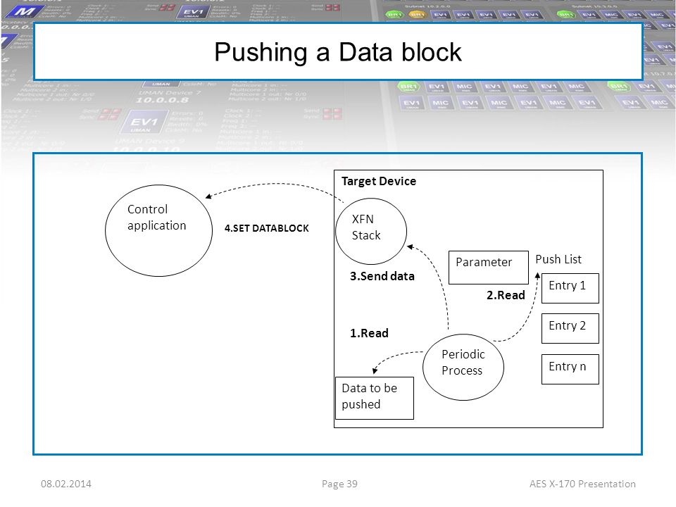 Pushing a Data block Target Device Control application XFN Stack