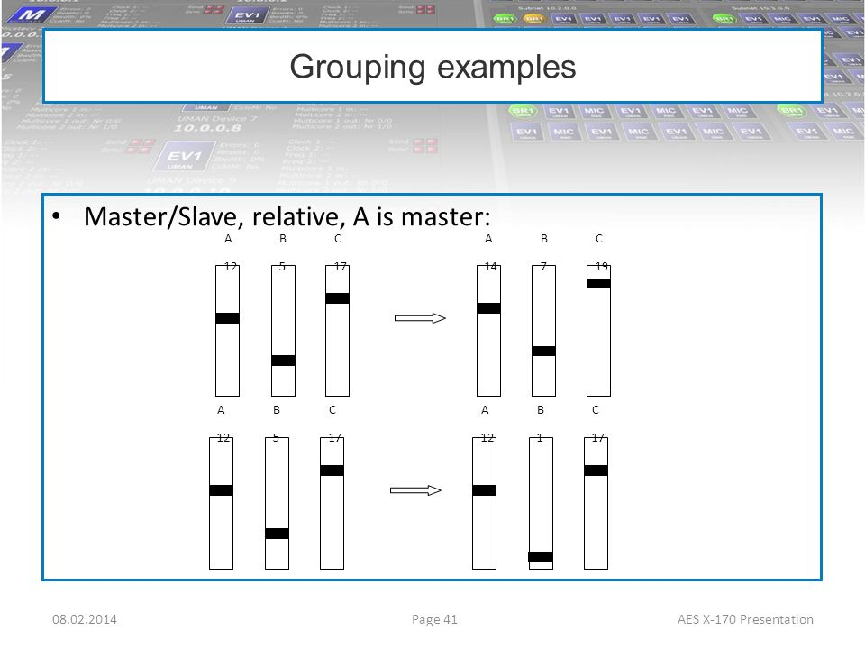 Grouping examples Master/Slave, relative, A is master: 27.03.2017