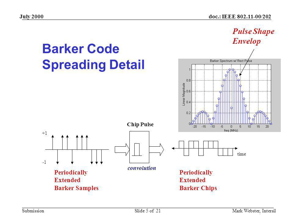 Barker Code Spreading Detail Pulse Shape Envelop Periodically Extended