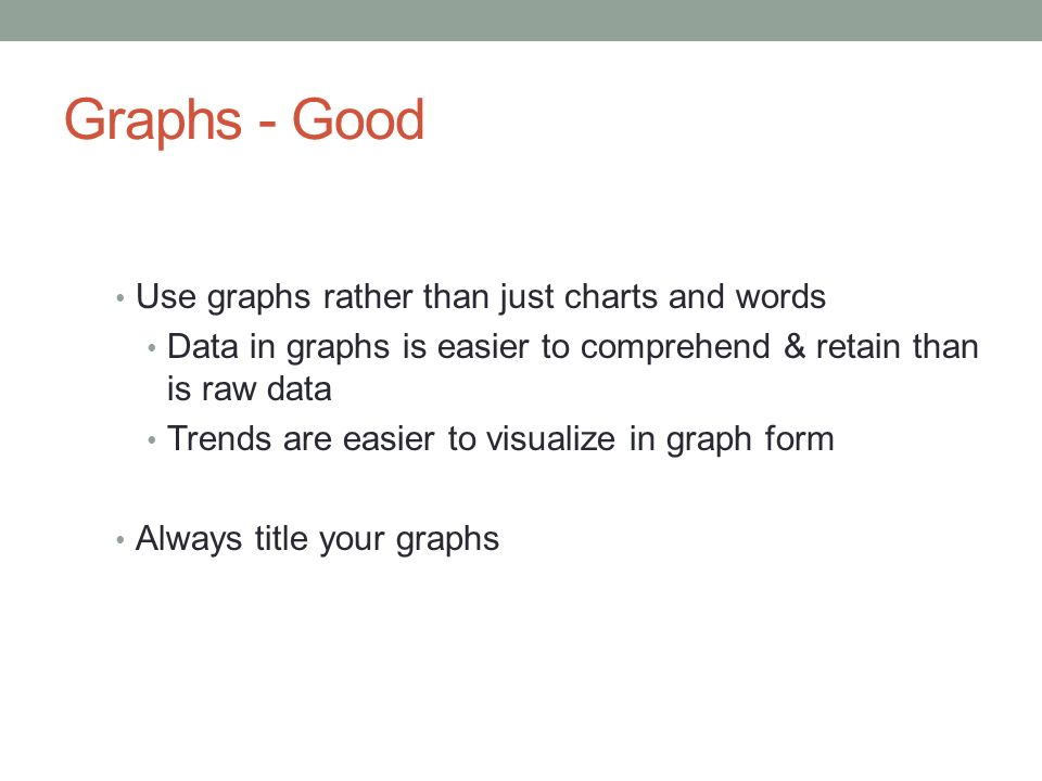 Graphs - Good Use graphs rather than just charts and words