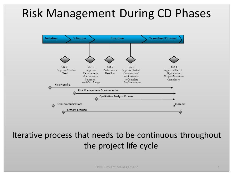 project risk management holyrood project The entire management team of the organization should be aware of the project risk management methodologies and techniques enhanced education and frequent risk assessments are the best way to minimize the damage from risks.