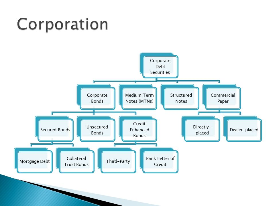 fixed income ppt download