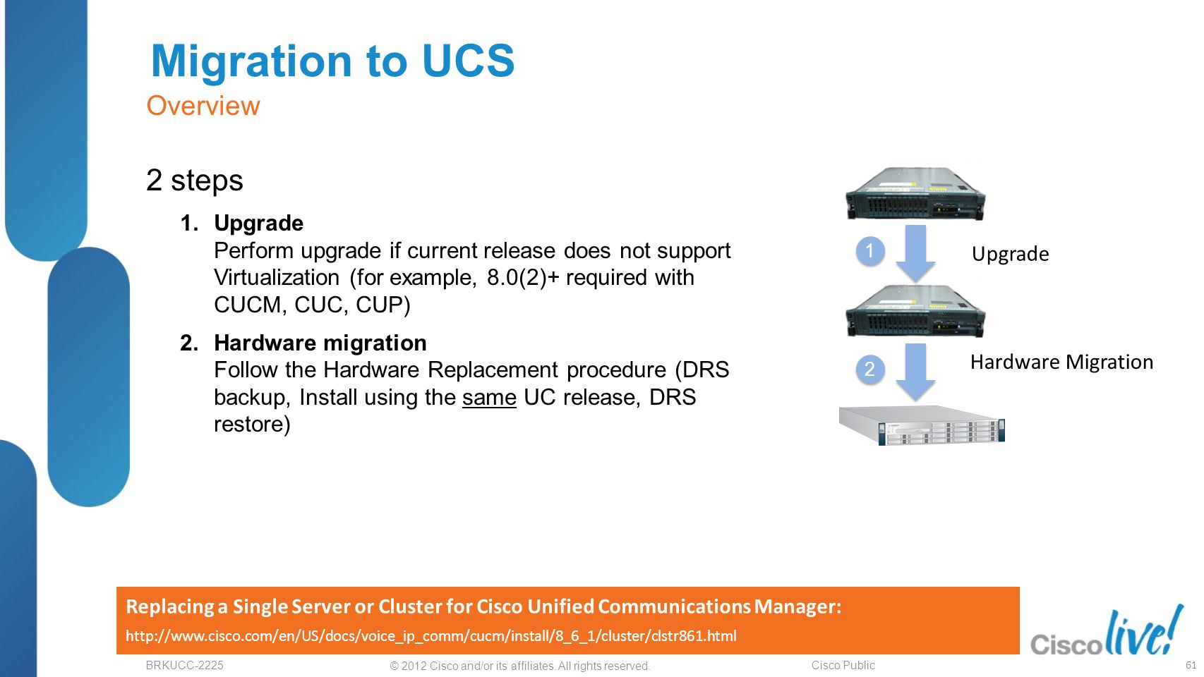 Planning and Designing Virtual Unified Communications