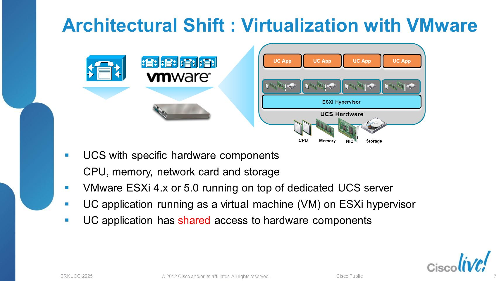 Planning and Designing Virtual Unified Communications Solutions