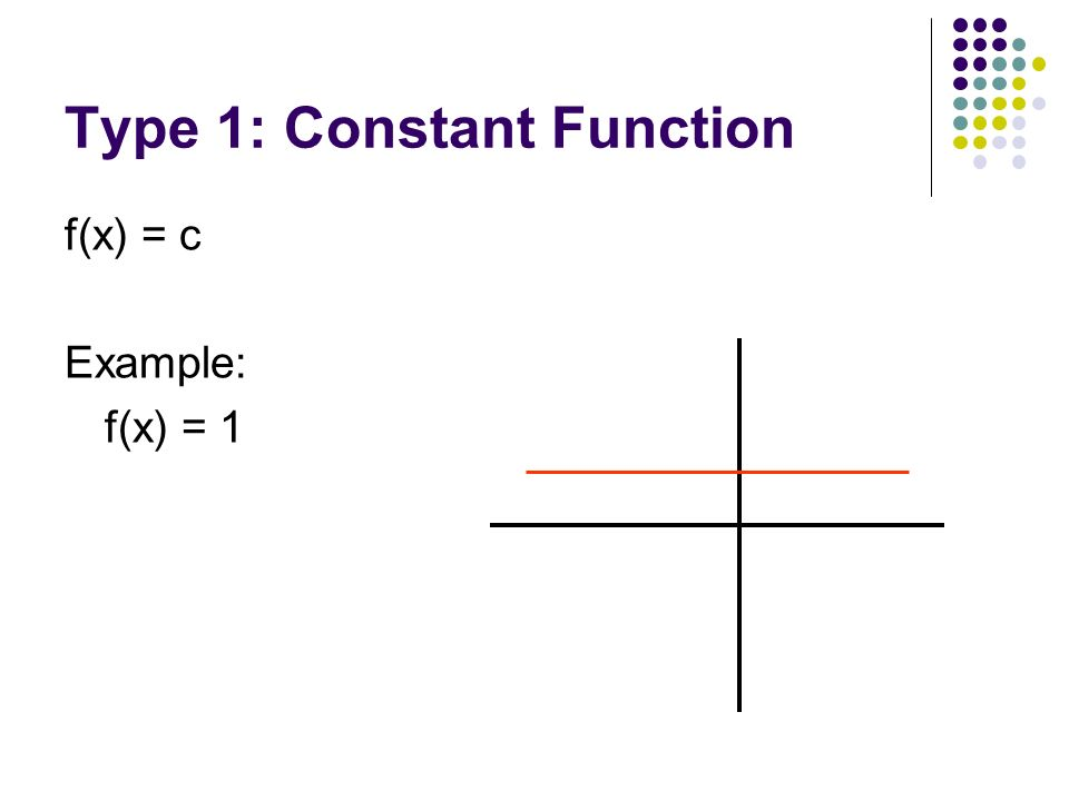 Example 11 find derivative of constant function f(x) = a.