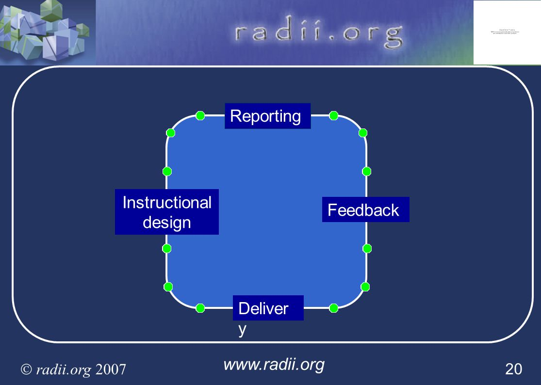 Reporting Instructional design Feedback Delivery © radii.org 2007