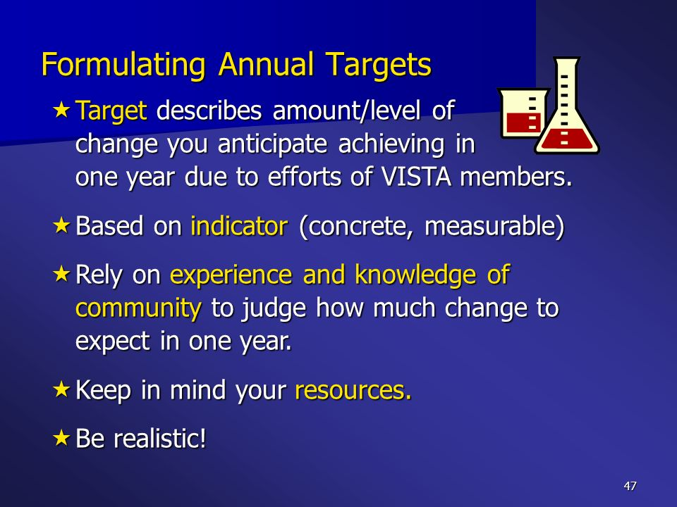 Formulating Annual Targets