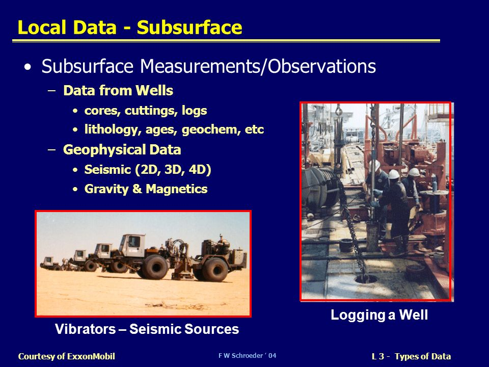 Local Data - Subsurface