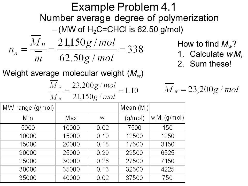 Introduction to combustion analysis, empirical formula & molecular.