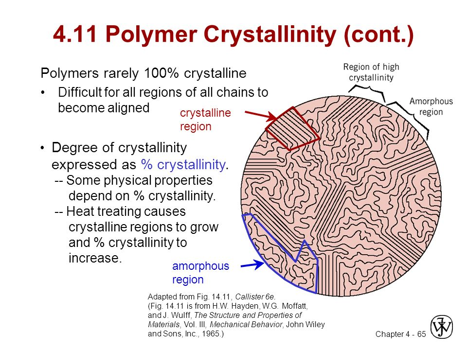 polymer structures essay There are a staggering number of different of polymers, and their properties are surprisingly varied there are many mechanisms that create the differences.