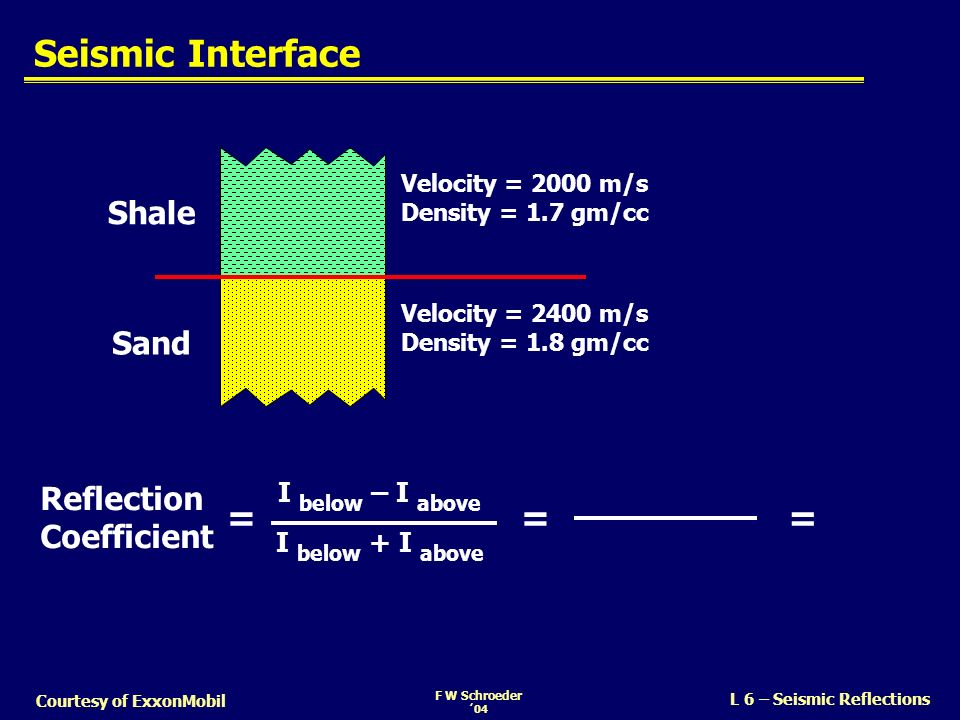 Seismic Interface = = = Shale Sand Reflection Coefficient