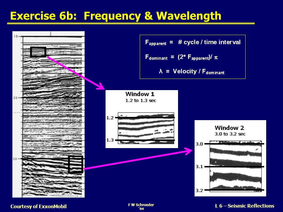 Exercise 6b: Frequency & Wavelength