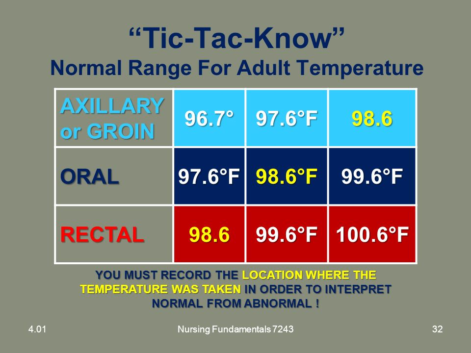 adult temperature Normal