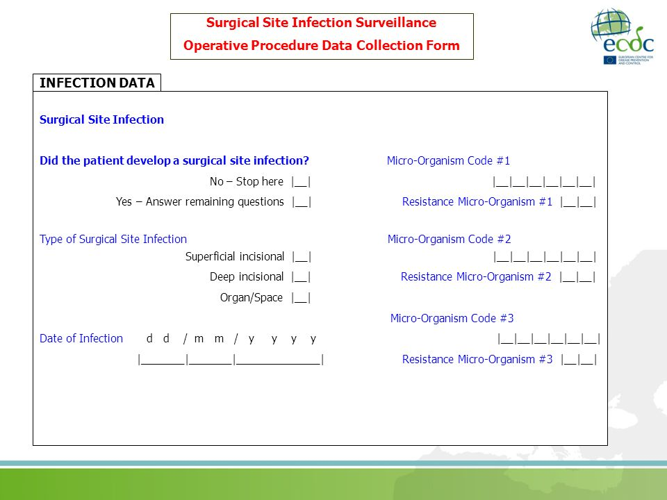 Surgical Site Infection Surveillance