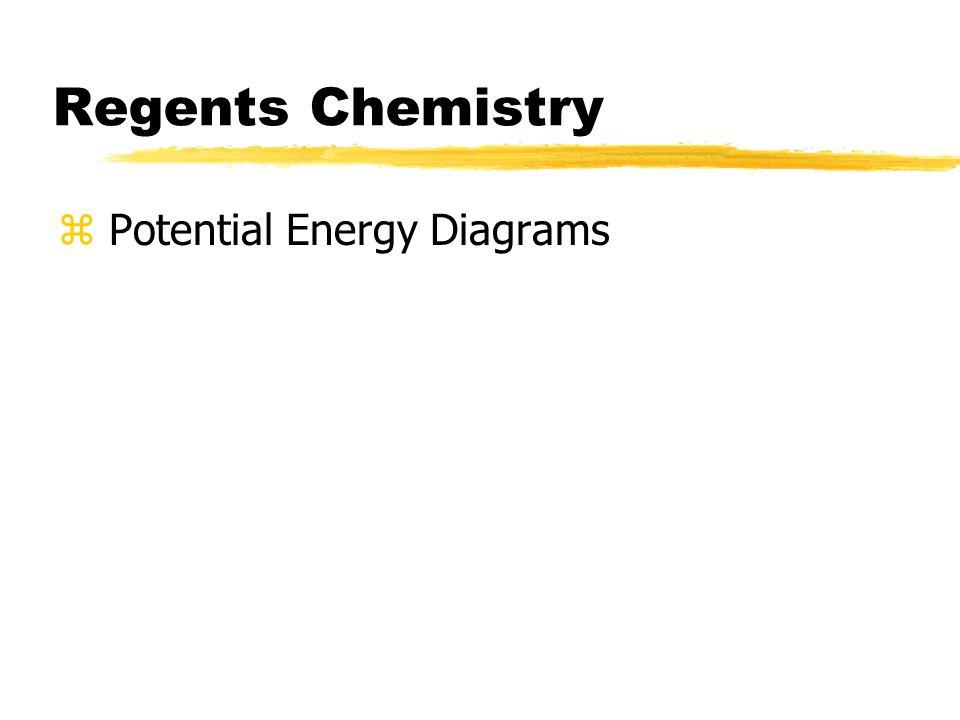 Energy Diagram Worksheet Regents Chemistry House Wiring Diagram