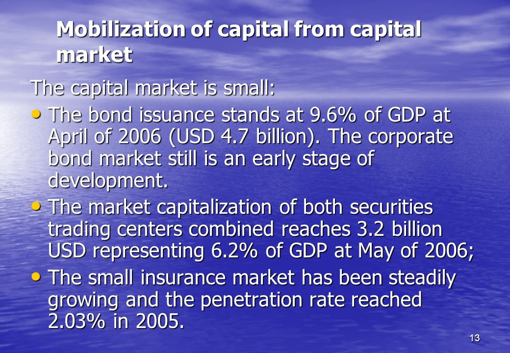 Mobilization of capital from capital market
