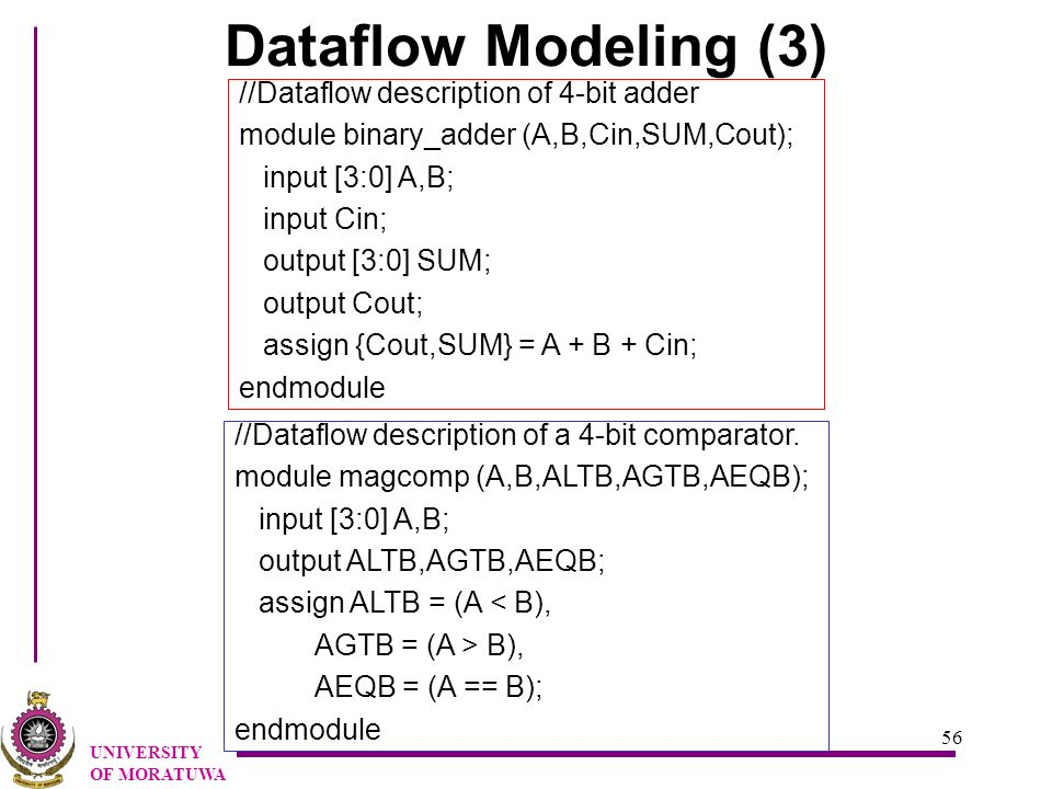 EN3542 – Digital System Design - ppt download on 4-bit johnson counter circuit, 4-bit full adder, 4-bit truth table,