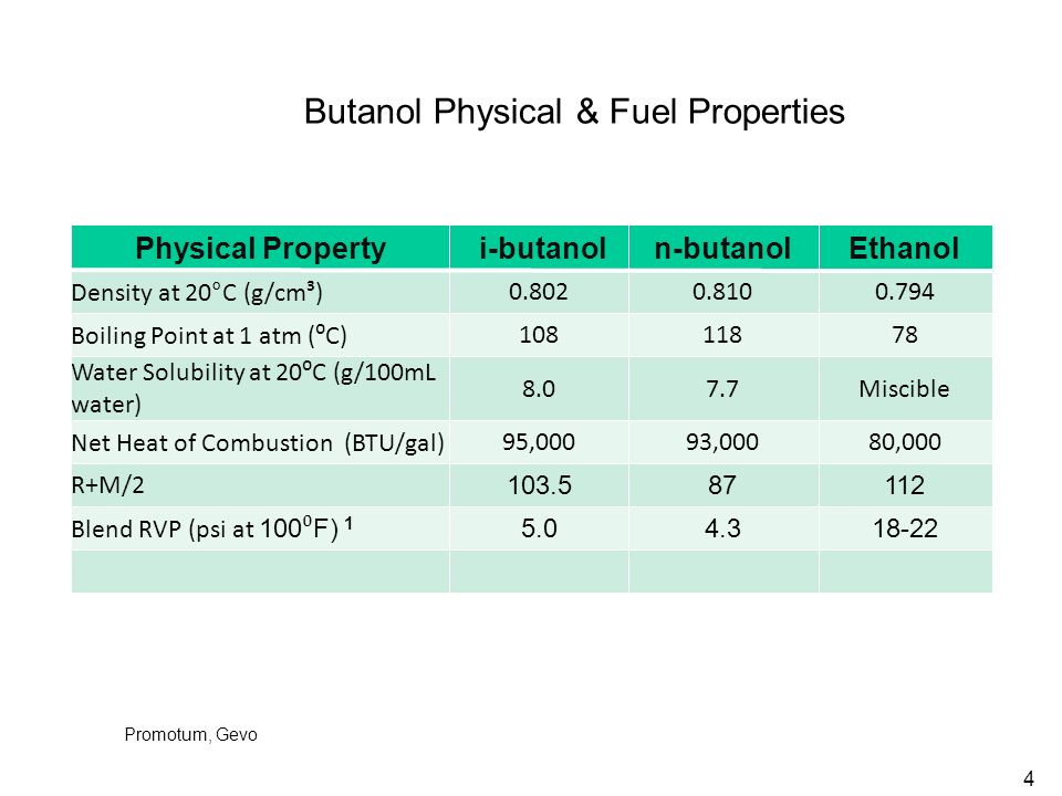 heat of combustion of butanol