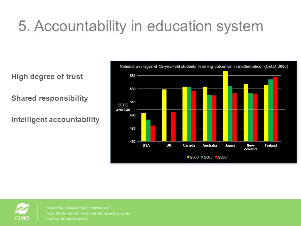 5. Accountability in education system