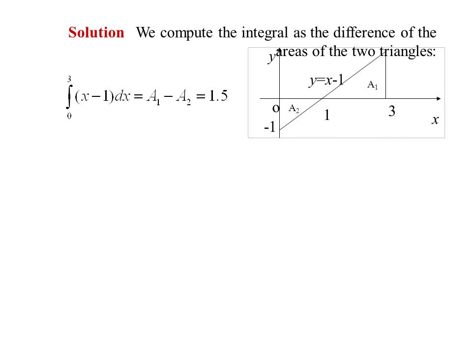 Solution We compute the integral as the difference of the areas of the two triangles: