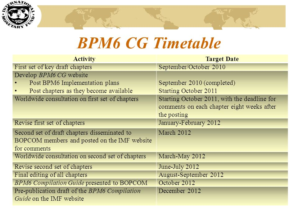 BPM6 CG Timetable Activity Target Date First set of key draft chapters
