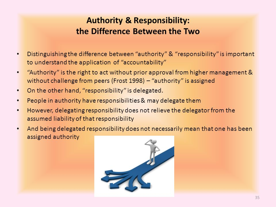 relationship between authority and responsibility in management