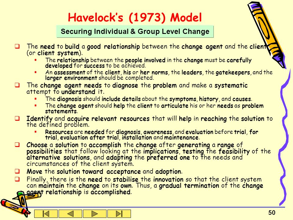 havelock change model