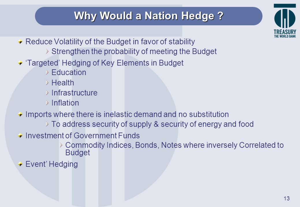 Why Would a Nation Hedge