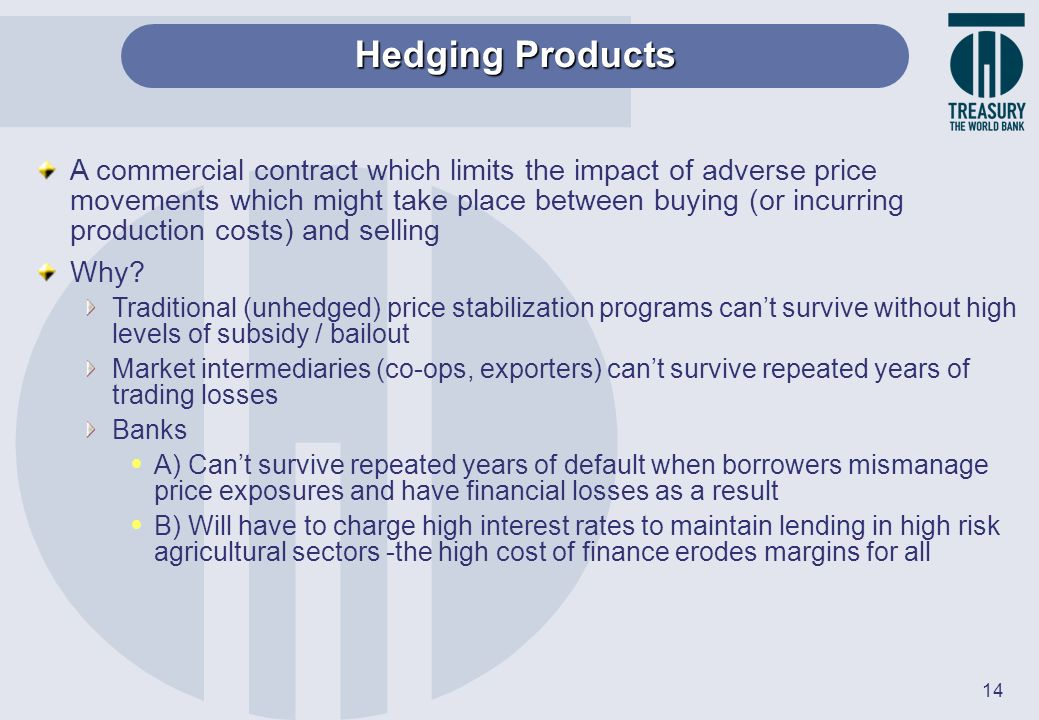 Hedging Products