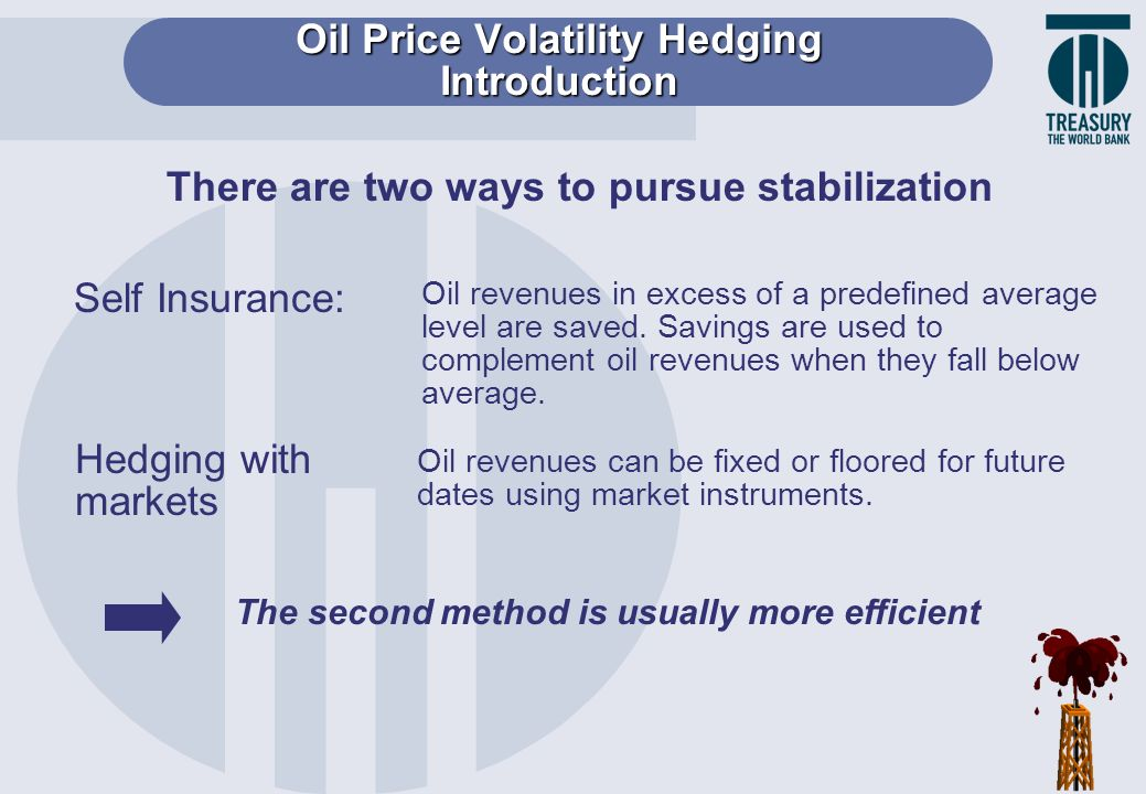 Oil Price Volatility Hedging Introduction