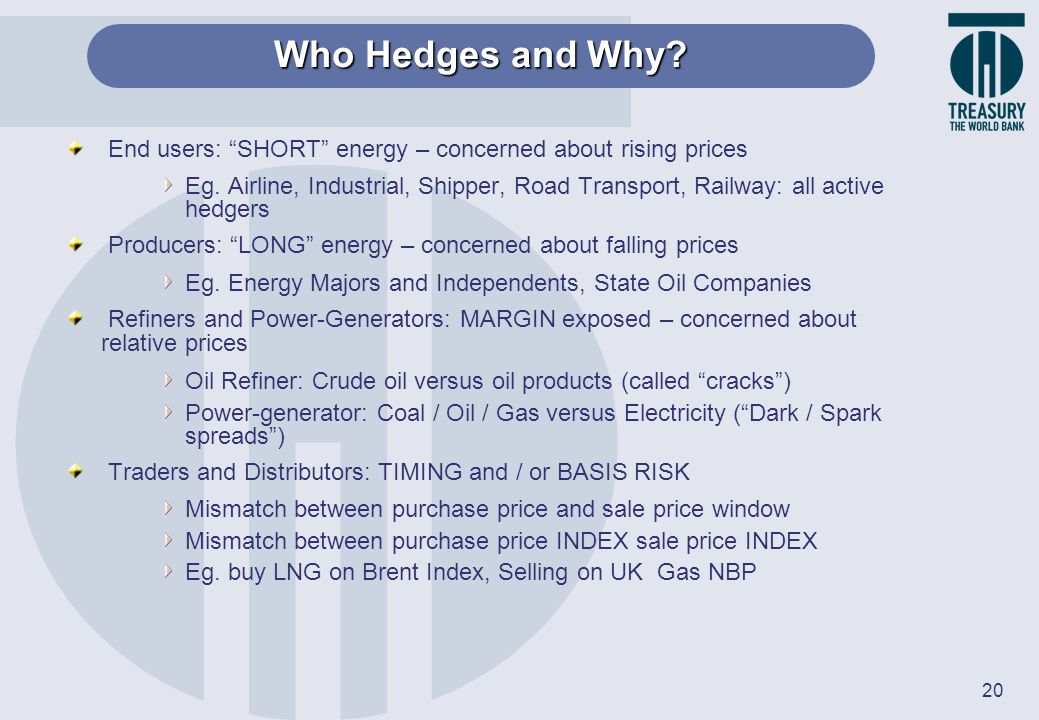 Who Hedges and Why End users: SHORT energy – concerned about rising prices.