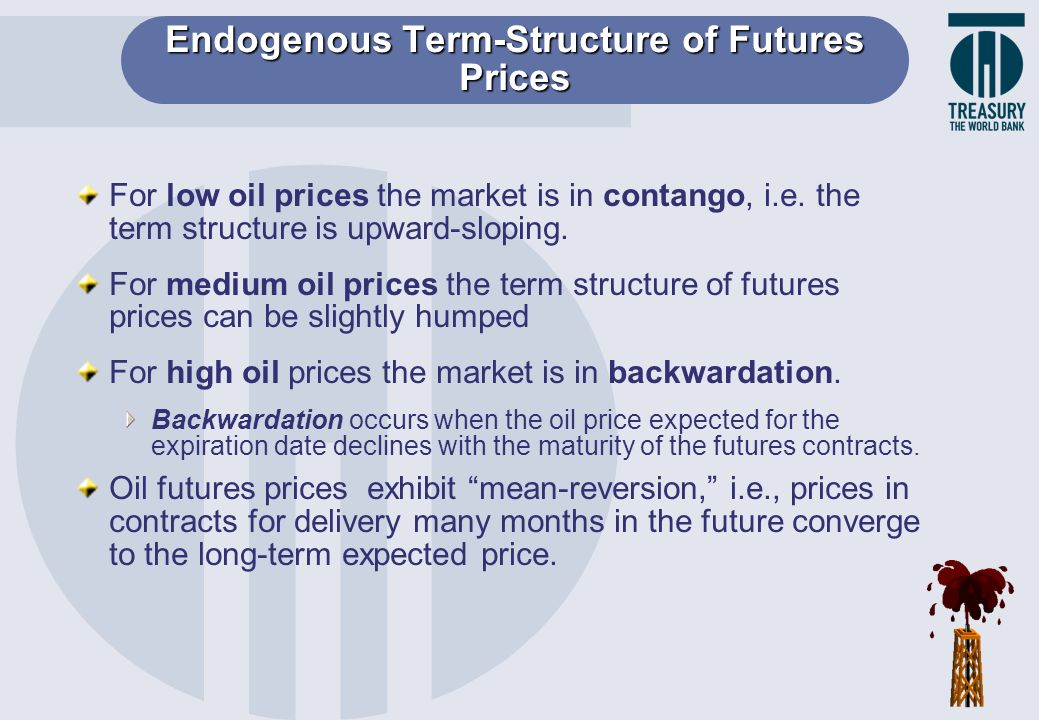 Endogenous Term-Structure of Futures Prices