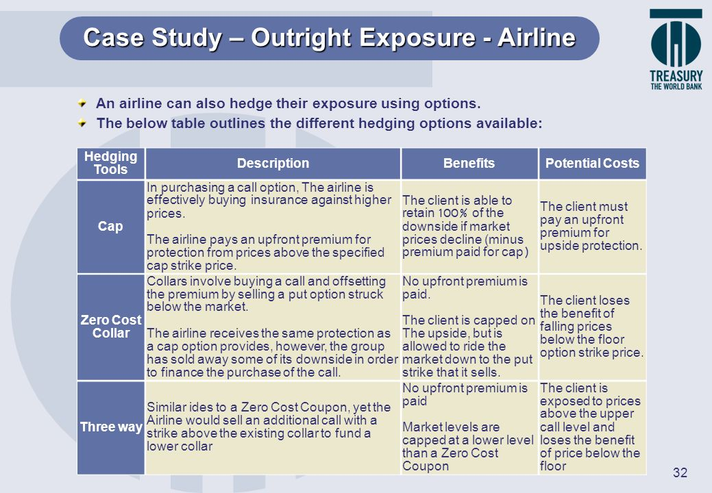 Case Study – Outright Exposure - Airline