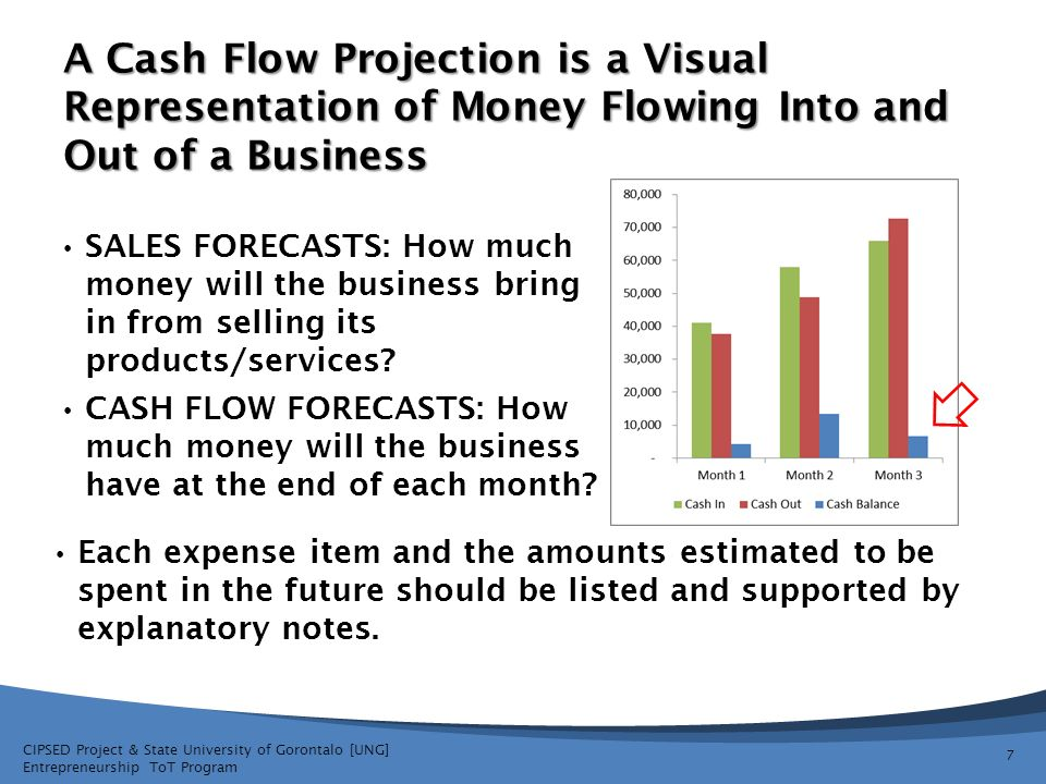what is cash flow projection