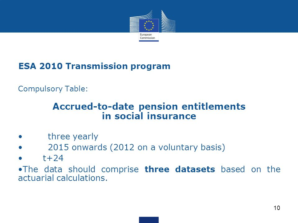 ESA 2010 Transmission program