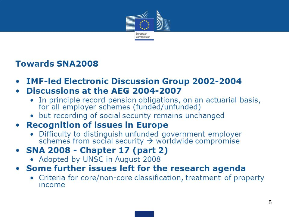 IMF-led Electronic Discussion Group