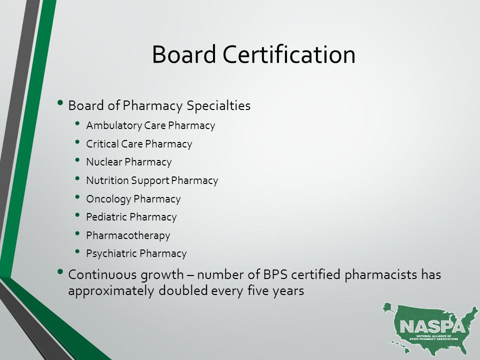 Anticipating The Future Trends To Look For In Pharmacy Ppt Download