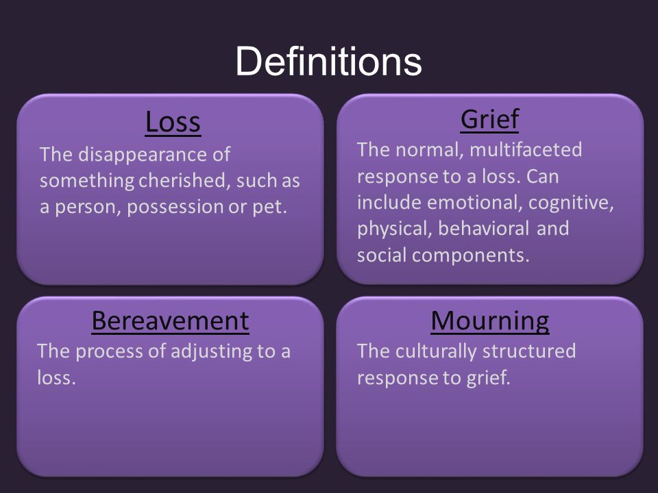 what loss and grief Loss and grief are fundamental to human life grief can be defined as the response to the loss in all of its totality – including its physical, emotional, cognitive, behavioural and spiritual manifestations – and as a natural and normal reaction to loss put simply, grief is the price we pay for love, and a natural consequence of forming.