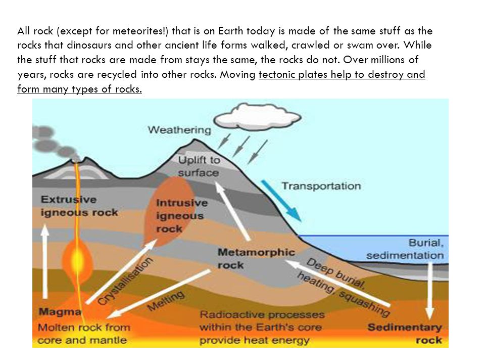 The rock cycle ppt download all rock except for meteorites ccuart Image collections