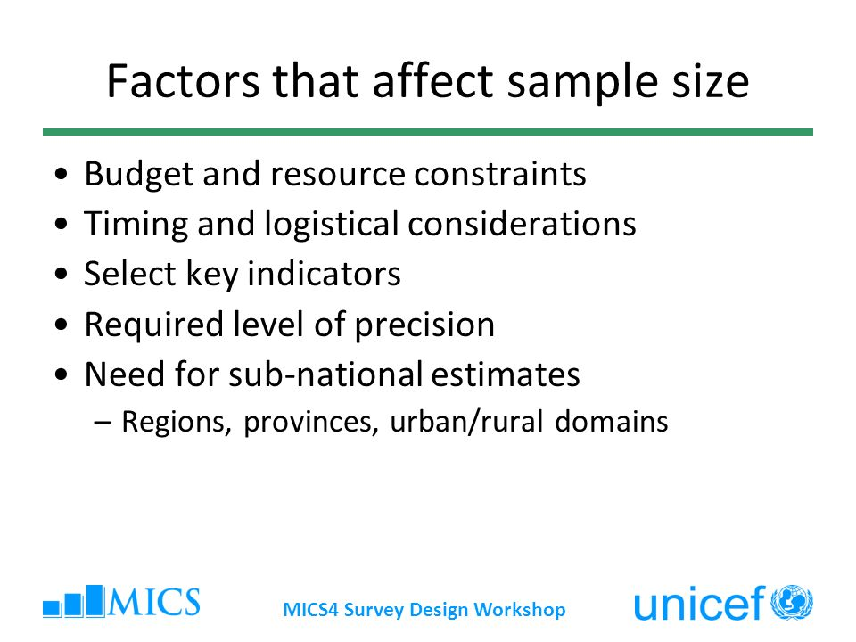 Factors that affect sample size