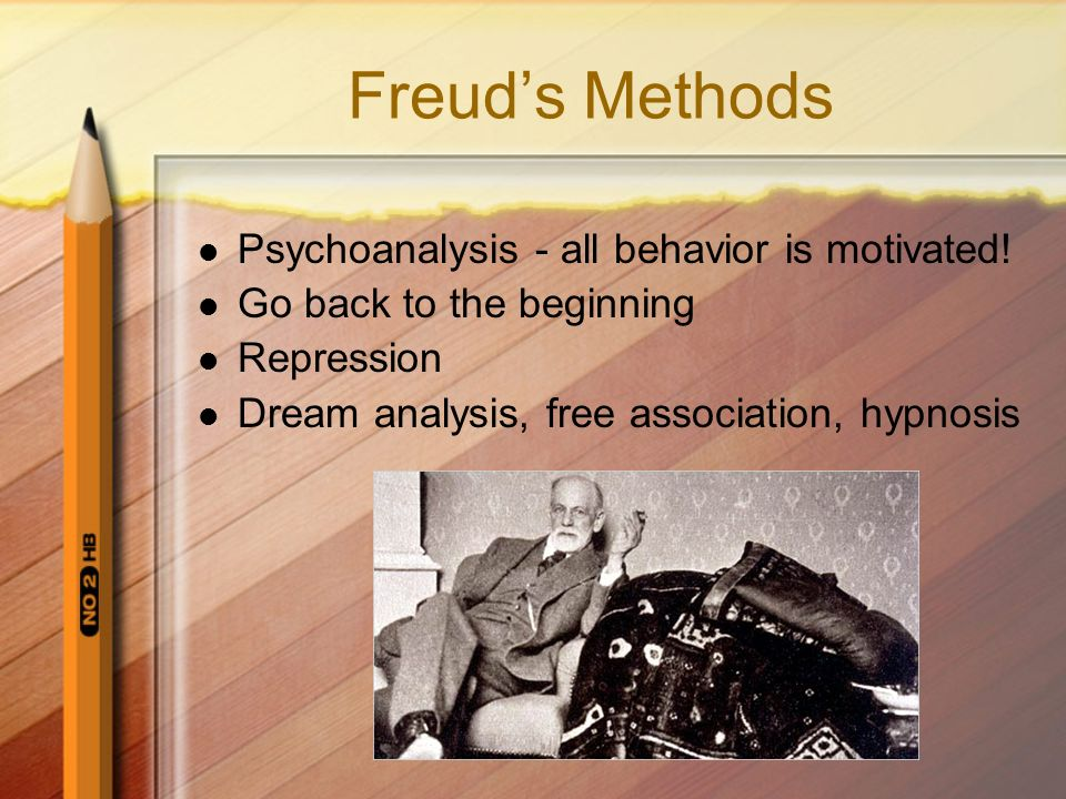 Free association method psychoanalysis and sexuality